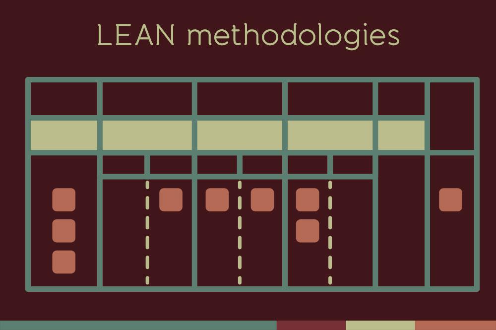 Organização no trabalho: como processos e tecnologia podem reverter cenários de produtividade baixa?